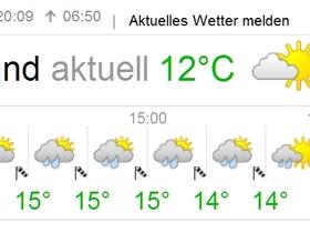 Dedes Abschieds-Wetter