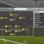 FIFA18 Aufstellung